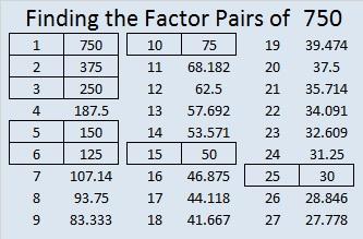 750-factor-pairs