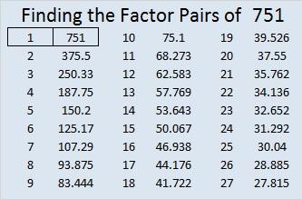 751-factor-pairs