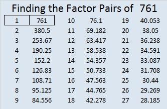 761-factor-pairs