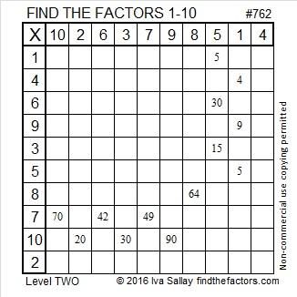 762 Factors