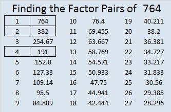 764-factor-pairs