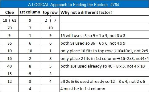 764 Logic
