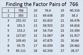 766-factor-pairs