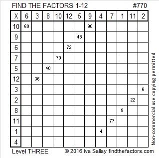 770 Factors