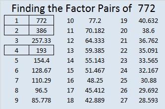 772-factor-pairs