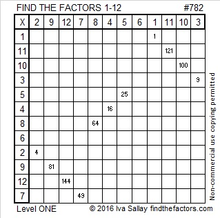 782-factors