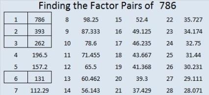 786-factor-pairs