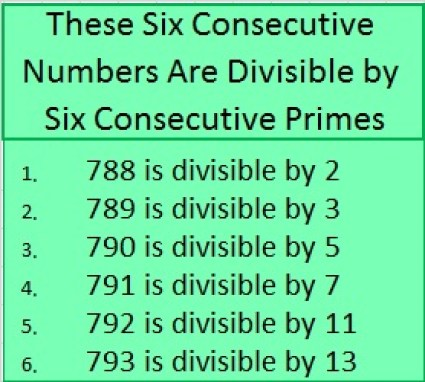 788-consecutive-numbers