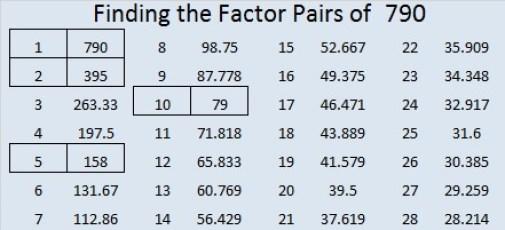 790-factor-pairs