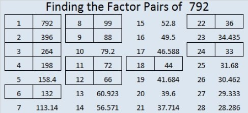 792-factor-pairs