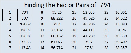 794-factor-pairs