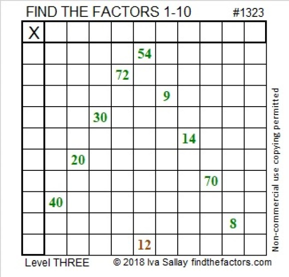 Factor Pairs Find The Factors Page 2