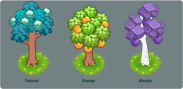 Some tree crops available in Everafter Falls