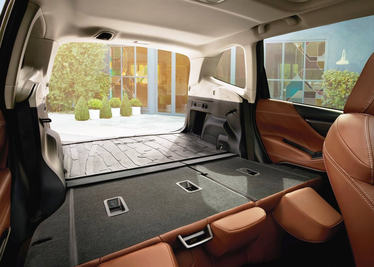 2020 Subaru Forester Trunk Capacity