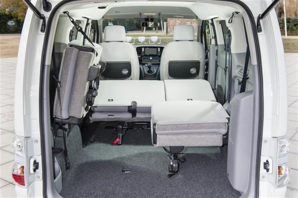 2020 Nissan NV200 Cargo Van Review