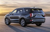 2020 Hyundai Palisade Pricing