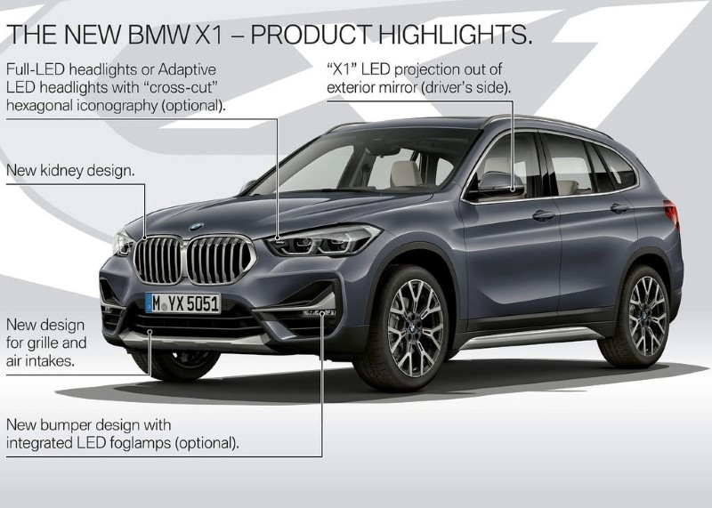 2020 BMW X1 Highlight Exterior Updates