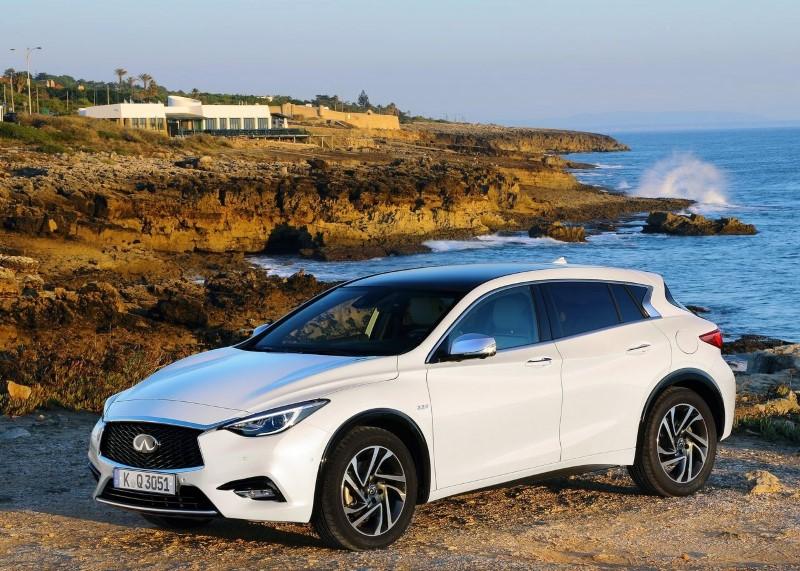 2020 Infiniti QX30 AWD Fuel Economy & Performance