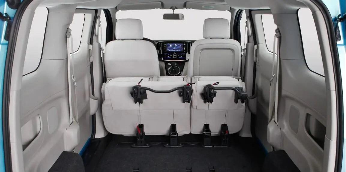 2020 Nissan E-NV200 Trunk Capacity