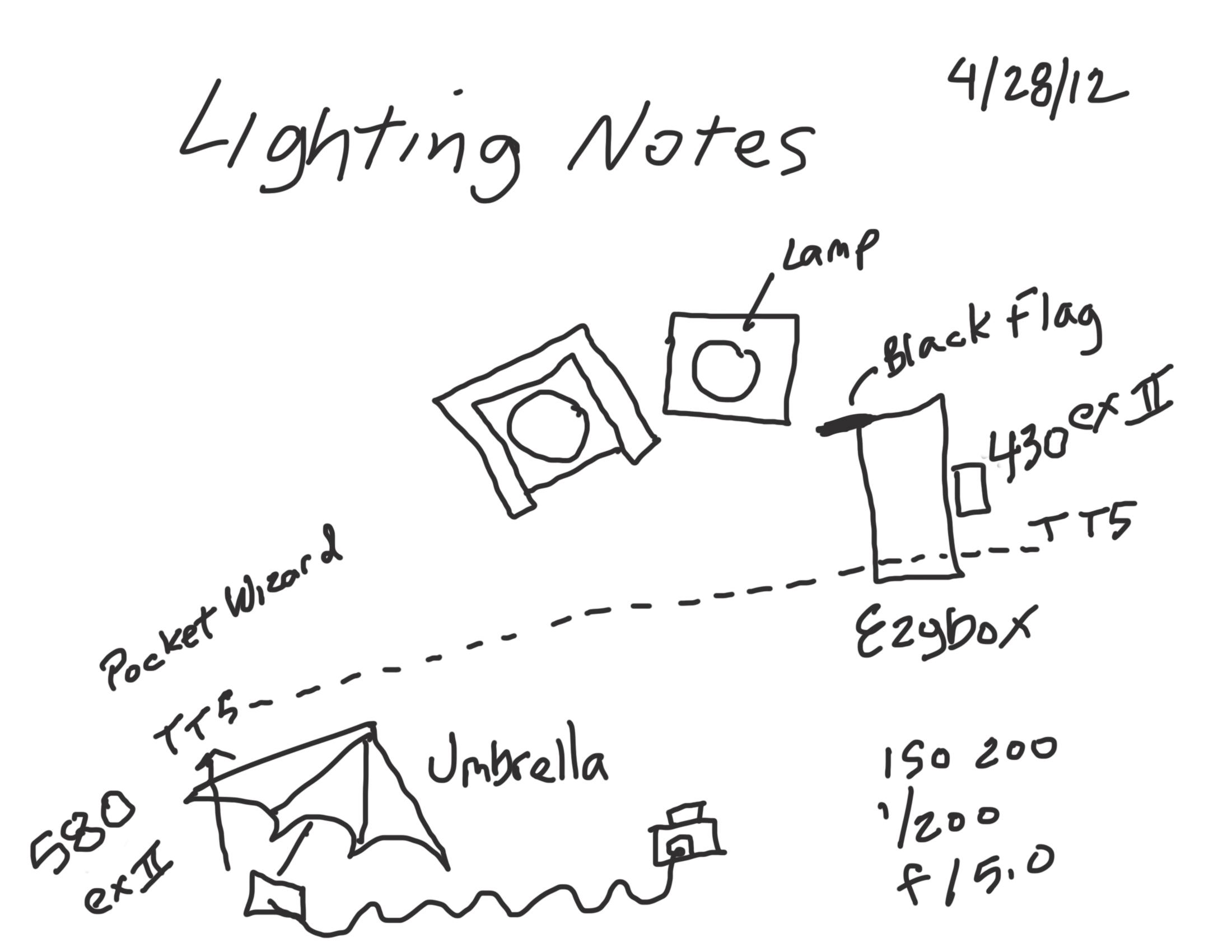 Things That Flash