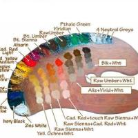 How to Make Skin Color in Oil Painting