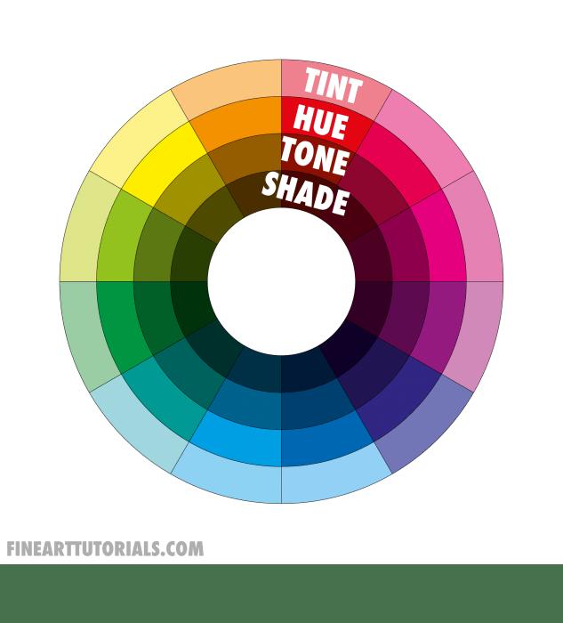 tint hue tone shade