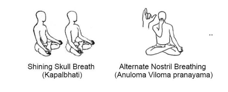 Pranayama posture
