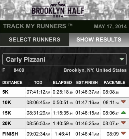 Brooklyn Half Marathon 2014
