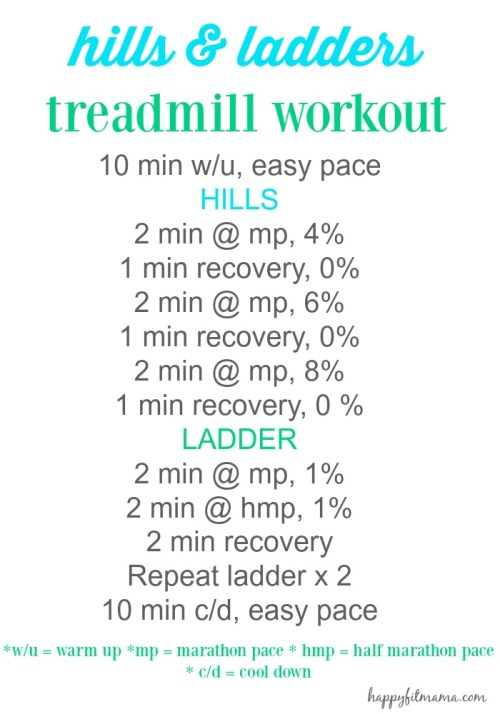 Need a treadmill workout? Here are 6 workouts to get you through your next indoor running session!