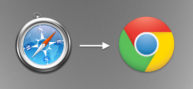 Open in Chrome Alfred Workflow