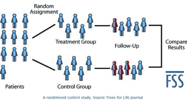 random-control-study-fss