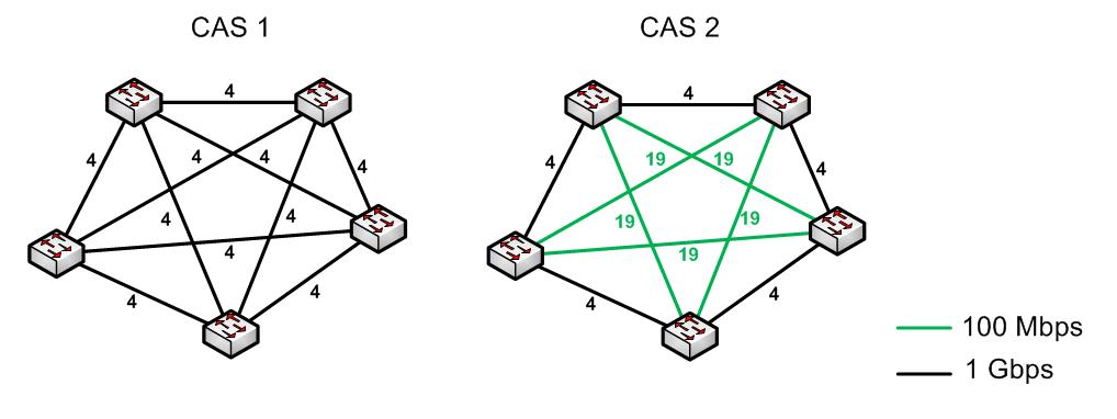 Protocole RSTP - Alternate port - Schéma 01