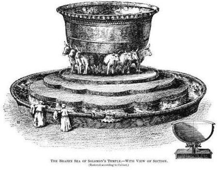 솔로몬 성전에 있었던 바다 모형 - 유대인 백과사전 - 열왕기상 7장 23절 원주율
