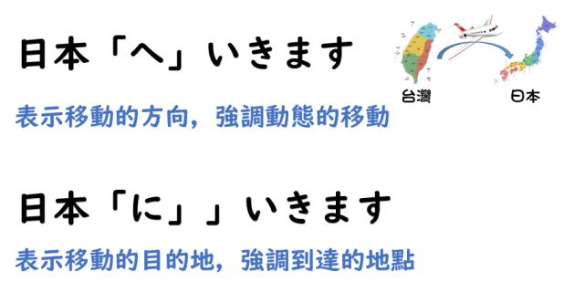 「へ」和「に」的差別