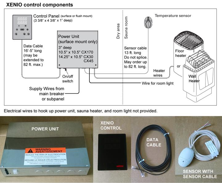 Sauna Heaters & Accessories