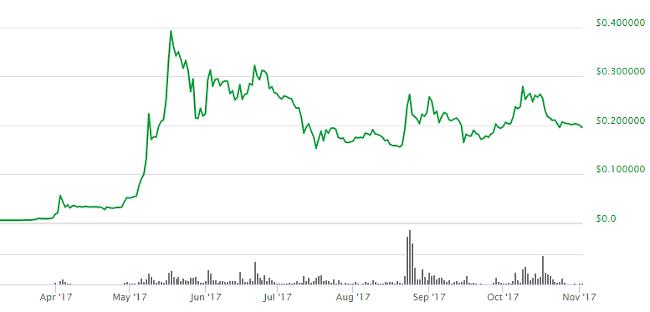 reális-e pénzt keresni a 2020-as bitcoin-felülvizsgálatokon?)