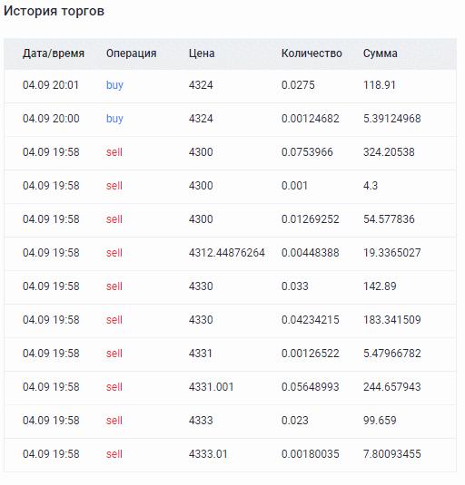 Cryptocurcy Capital gewinnt Tax USA