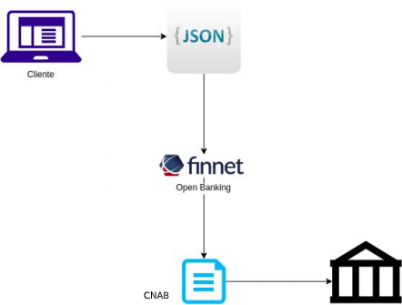 Open banking (1)