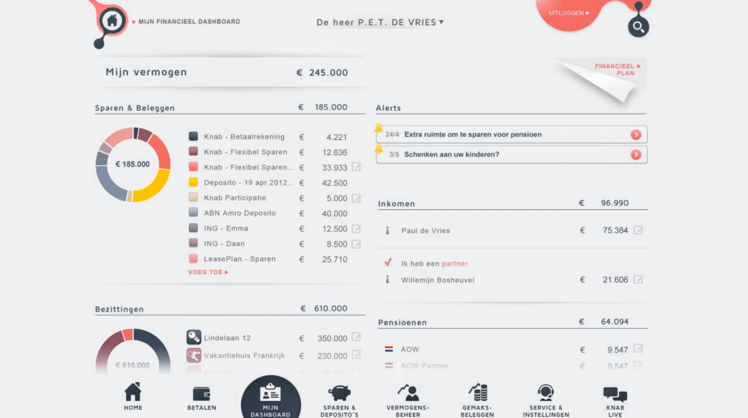 financieel-dashboard-knab-bank-van-morgen-aegon-finno.png