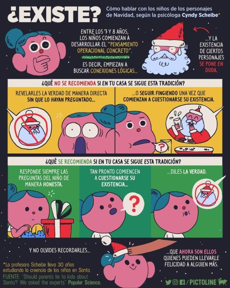 ¿Mentimos a los niños?, ¿o les decimos que Papá Noel no existe?