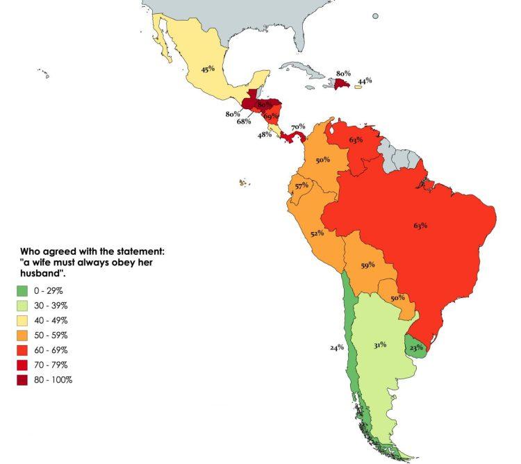 Porcentaje de Latinoamericanos que opinan que las mujeres deben obedecer a sus maridos