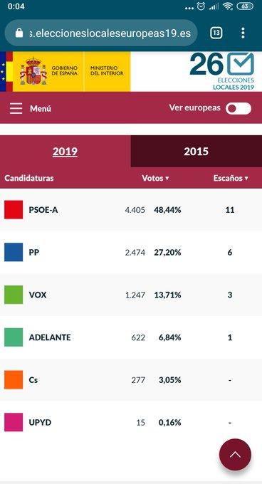 Triste será amar sin ser amado pero más triste es ser de UPYD en Níjar con 15 votos en total, teniendo 21 personas en listas