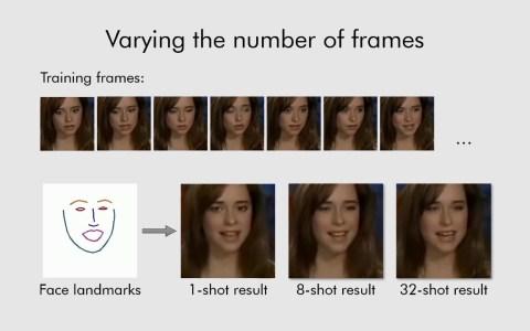 Samsung desarrolla una tecnología capaz de animar una cara a partir de una sola imagen