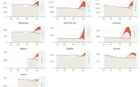 Comparando las muertes normales con las actuales para conocer la influencia del coronavirus