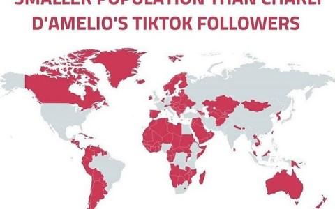 Países que tienen menos habitantes que los seguidores de tiktok de @charlidamelio