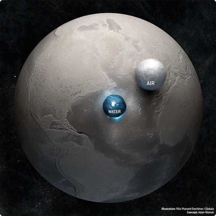 Todo el agua y el aire del planeta representado en forma de dos esferas junto a la Tierra.
