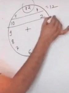 Un par de curiosidades matemáticas sobre los relojes de agujas