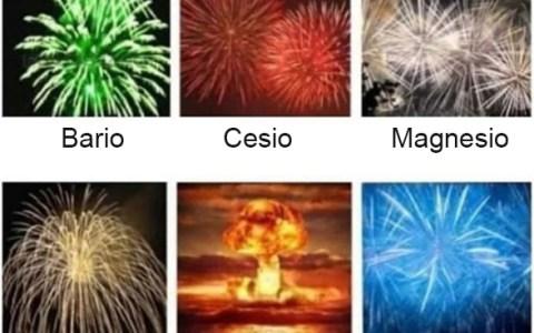 Cómo diferentes elementos producen diferentes colores en los fuegos artificiales
