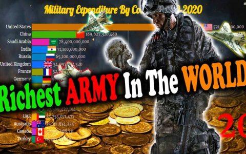 Los países que más inversión militar han hecho entre 1960 y 2020