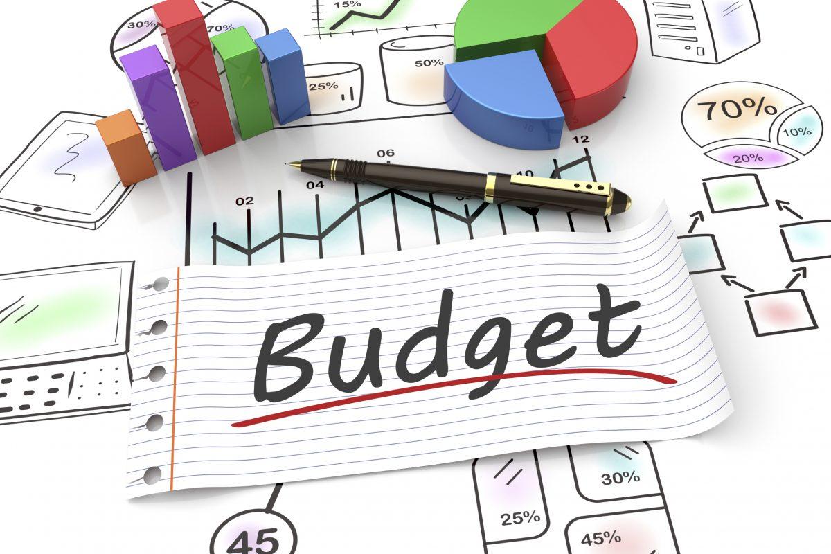 Как расчитать бюджет производственных запасов?